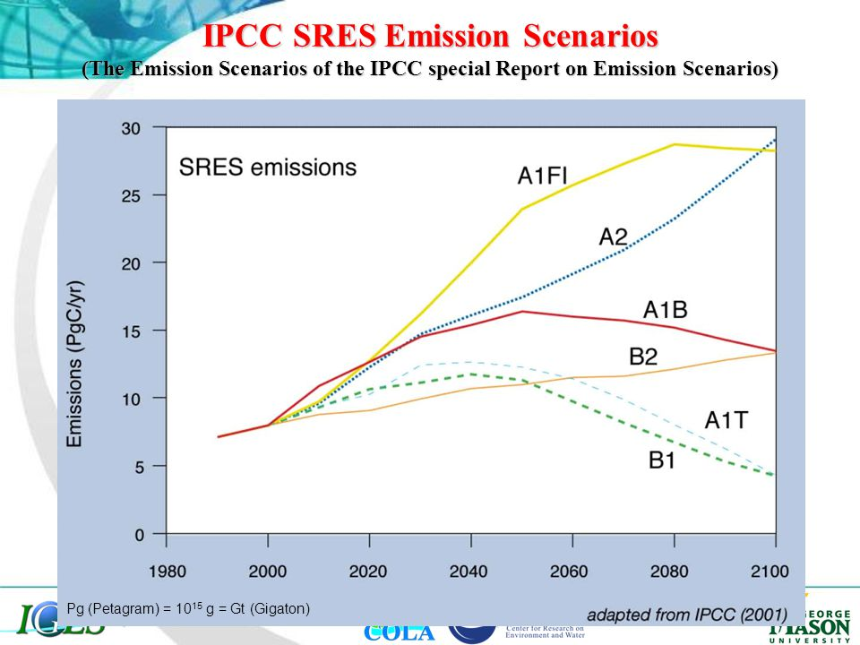 IPCC SRES Emission Scenarios (The Emission Scenarios of the IPCC special Report on Emission Scenarios) Center of Ocean-Land- Atmosphere studies Pg (Pe