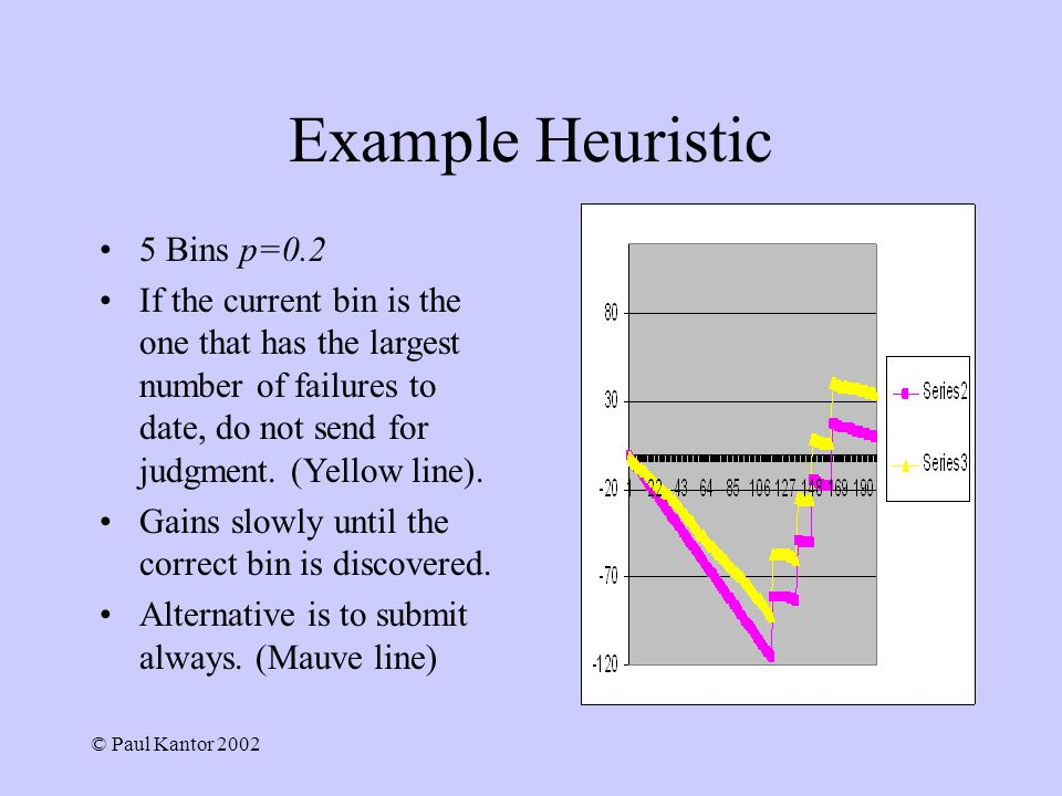 © Paul Kantor 2002 Example Heuristic 5 Bins p=0.2 If the current bin is the one that has the largest number of failures to date, do not send for judgm