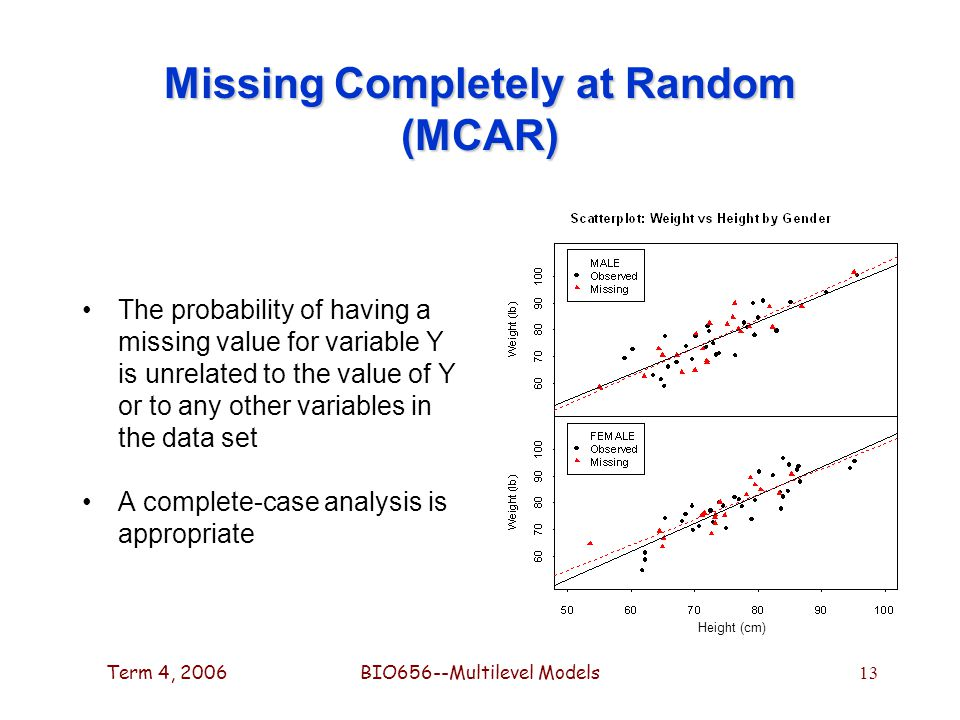Term 4, 2006BIO656--Multilevel Models 13 Missing Completely at Random (MCAR) The probability of having a missing value for variable Y is unrelated to the value of Y or to any other variables in the data set A complete-case analysis is appropriate Height (cm)