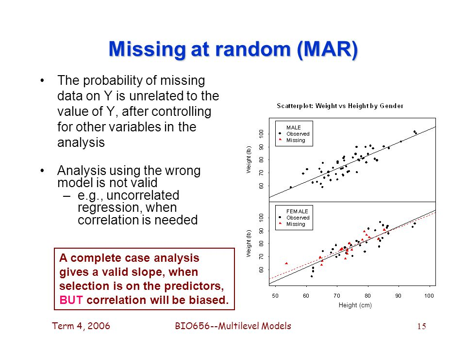 Term 4, 2006BIO656--Multilevel Models 15 Height (cm) Missing at random (MAR) The probability of missing data on Y is unrelated to the value of Y, after controlling for other variables in the analysis Analysis using the wrong model is not valid –e.g., uncorrelated regression, when correlation is needed A complete case analysis gives a valid slope, when selection is on the predictors, BUT correlation will be biased.