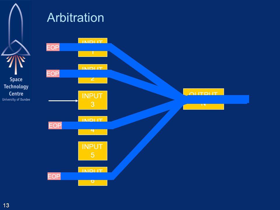 13 Arbitration INPUT 1 INPUT 2 INPUT 3 INPUT 4 OUTPUT N INPUT 5 INPUT 6 EOP