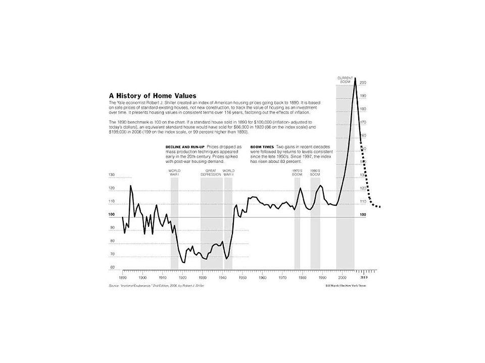 Return (%) Risk (measured as beta) Risk vs. Return Stock A = 1.7 Stock B = 0.6 Mkt = 1.0