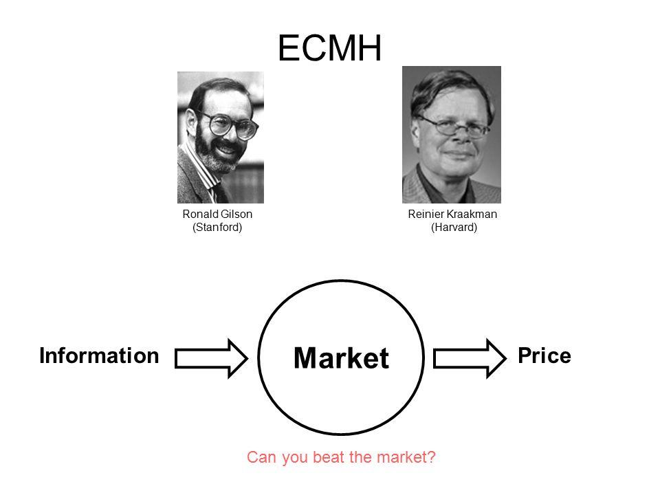 ECMH Market InformationPrice Ronald Gilson (Stanford) Reinier Kraakman (Harvard) Can you beat the market
