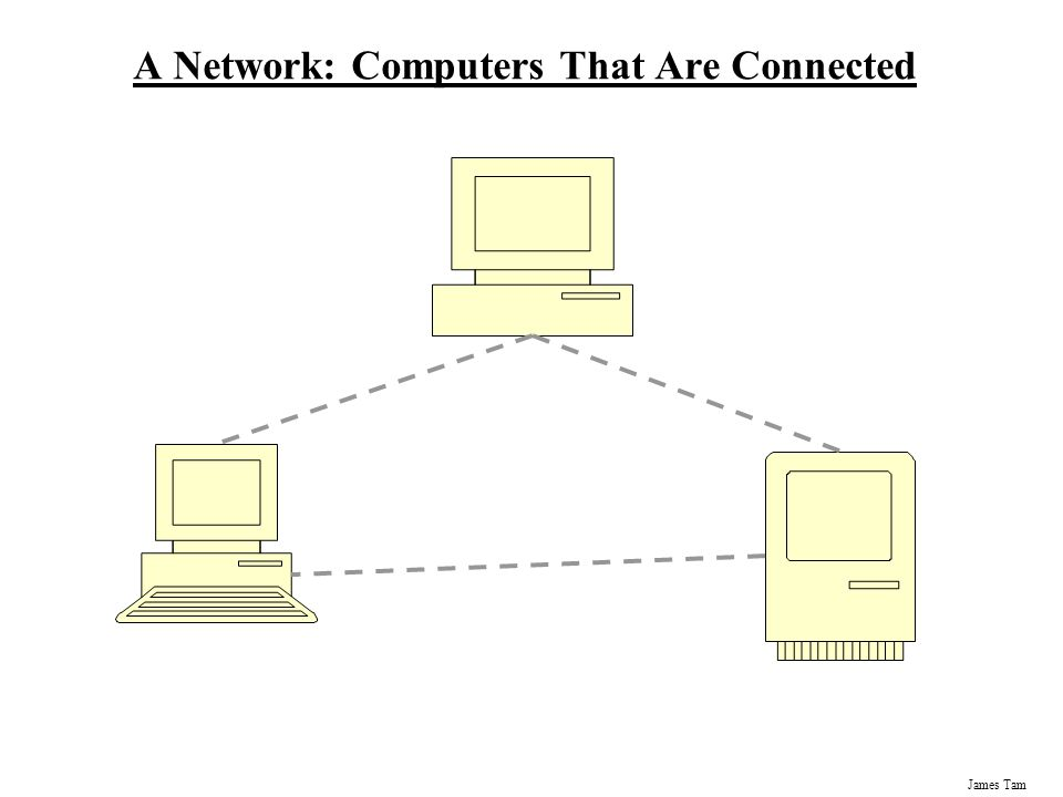 James Tam A Network: Computers That Are Connected