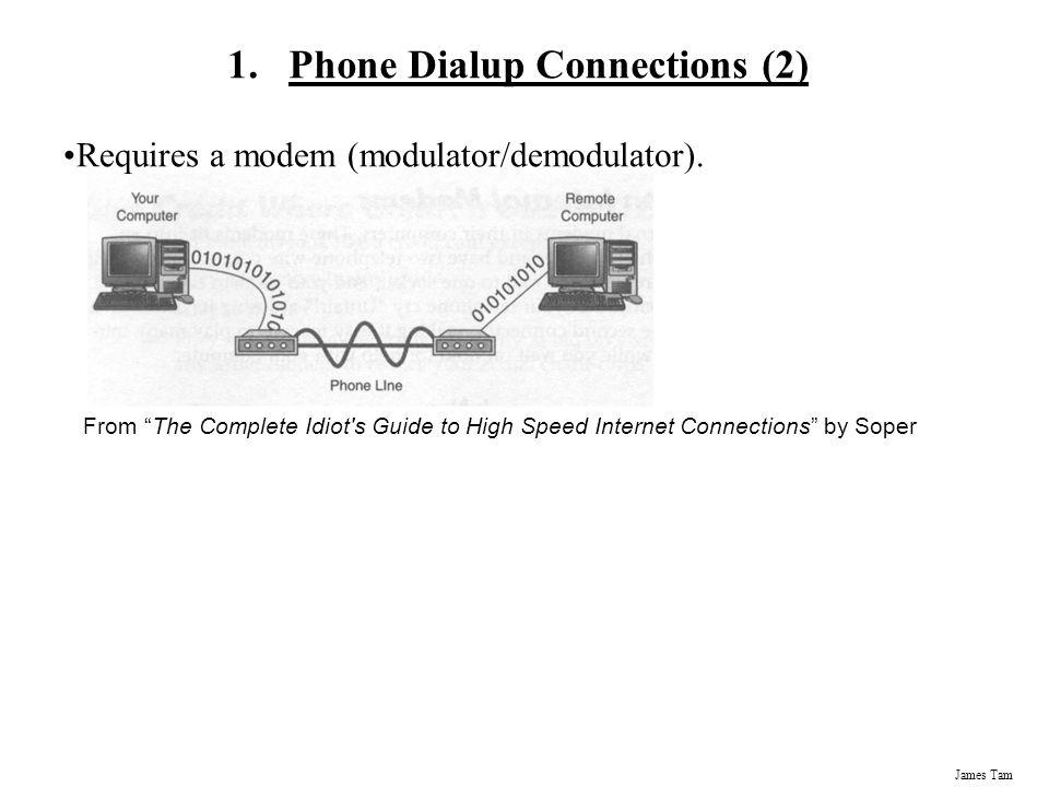 James Tam 1.Phone Dialup Connections (2) Requires a modem (modulator/demodulator).
