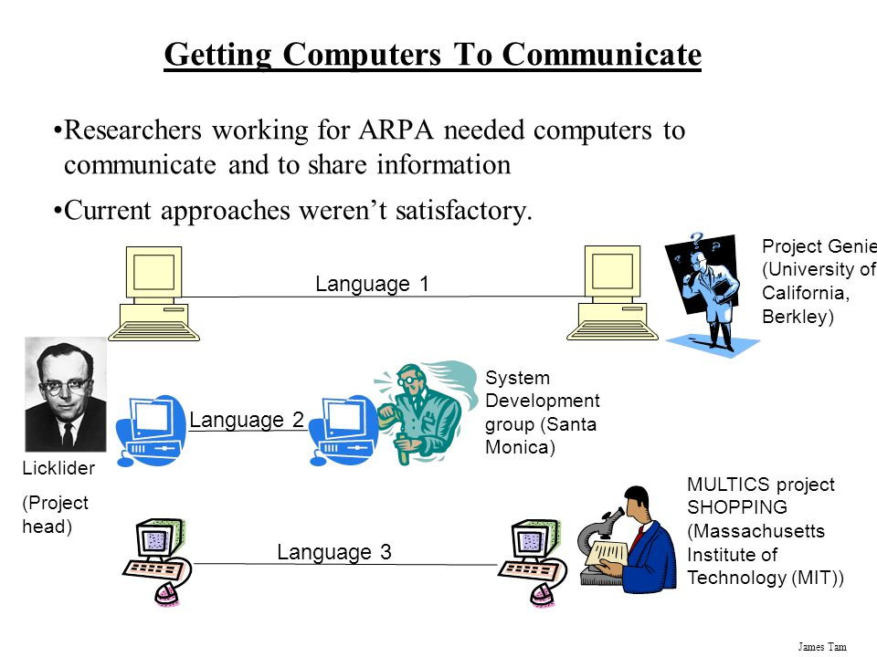 James Tam Getting Computers To Communicate Researchers working for ARPA needed computers to communicate and to share information Current approaches weren't satisfactory.