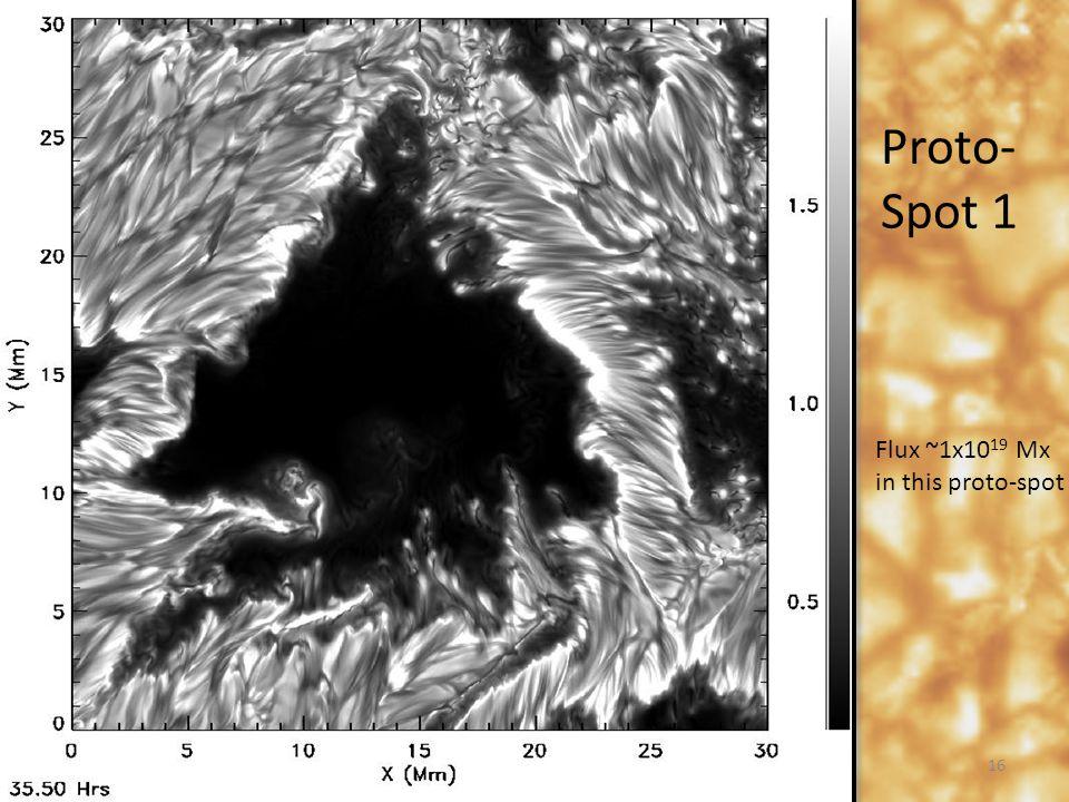Proto- Spot 1 16 Flux ~1x10 19 Mx in this proto-spot