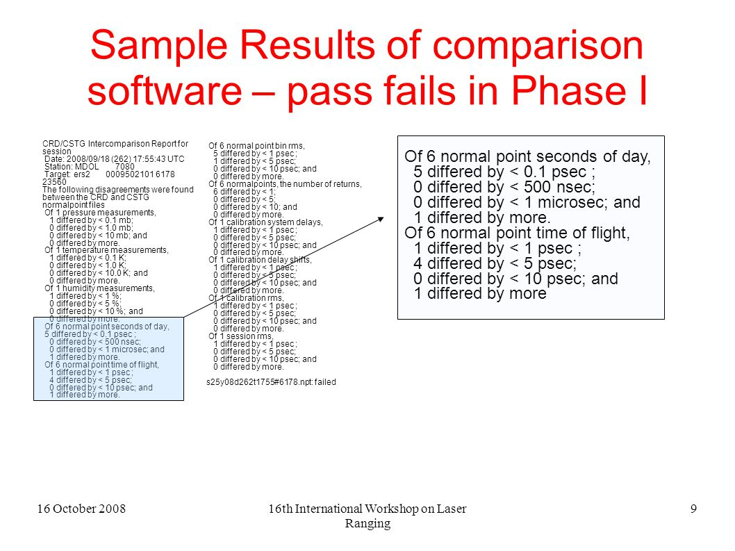 16 October 200816th International Workshop on Laser Ranging 9 Sample Results of comparison software – pass fails in Phase I CRD/CSTG Intercomparison Report for session Date: 2008/09/18 (262) 17:55:43 UTC Station: MDOL 7080 Target: ers2 0009502101 6178 23560 The following disagreements were found between the CRD and CSTG normalpoint files Of 1 pressure measurements, 1 differed by < 0.1 mb; 0 differed by < 1.0 mb; 0 differed by < 10 mb; and 0 differed by more.