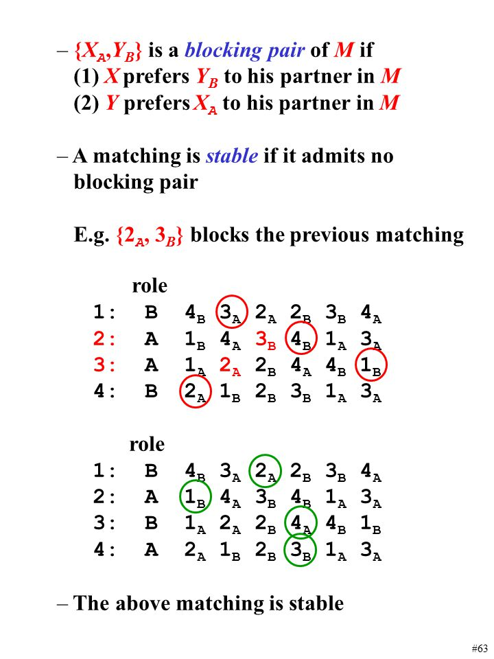 #63 – {X A,Y B } is a blocking pair of M if (1) X prefers Y B to his partner in M (2) Y prefers X A to his partner in M – A matching is stable if it a