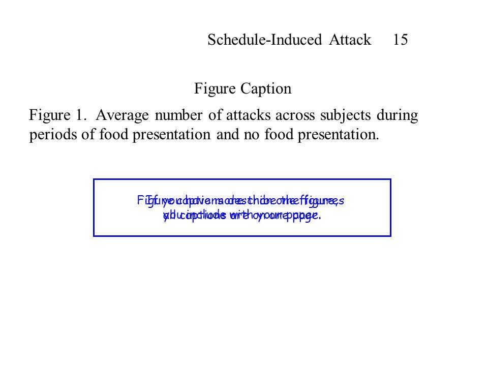 Schedule-Induced Attack 15 Figure Caption Figure 1.