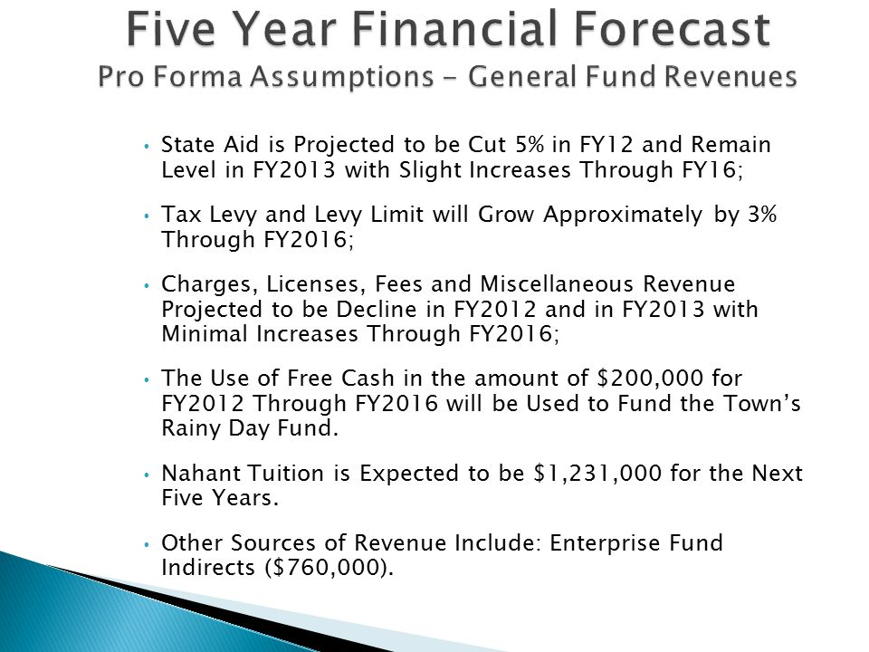 State Aid is Projected to be Cut 5% in FY12 and Remain Level in FY2013 with Slight Increases Through FY16; Tax Levy and Levy Limit will Grow Approximately by 3% Through FY2016; Charges, Licenses, Fees and Miscellaneous Revenue Projected to be Decline in FY2012 and in FY2013 with Minimal Increases Through FY2016; The Use of Free Cash in the amount of $200,000 for FY2012 Through FY2016 will be Used to Fund the Town's Rainy Day Fund.