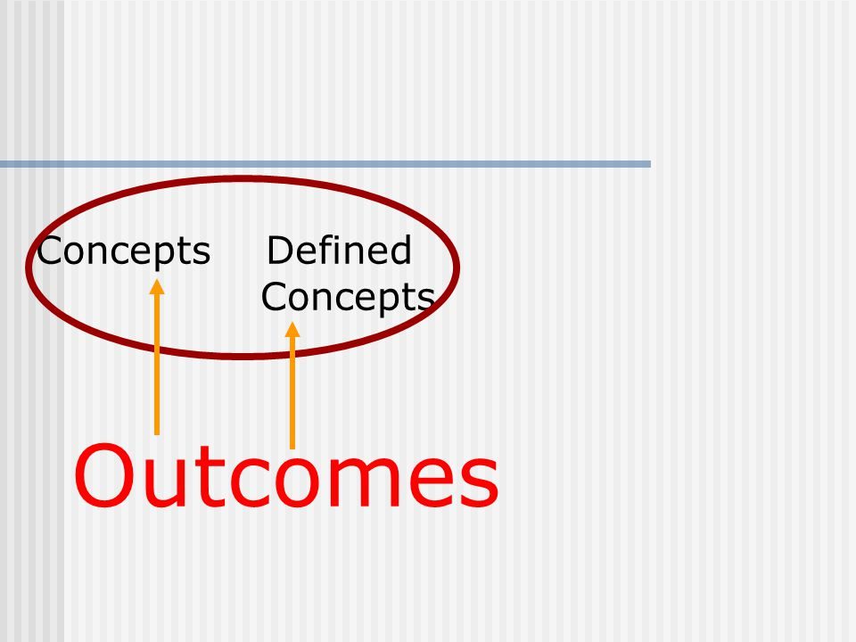 ConceptsDefined Concepts Outcomes