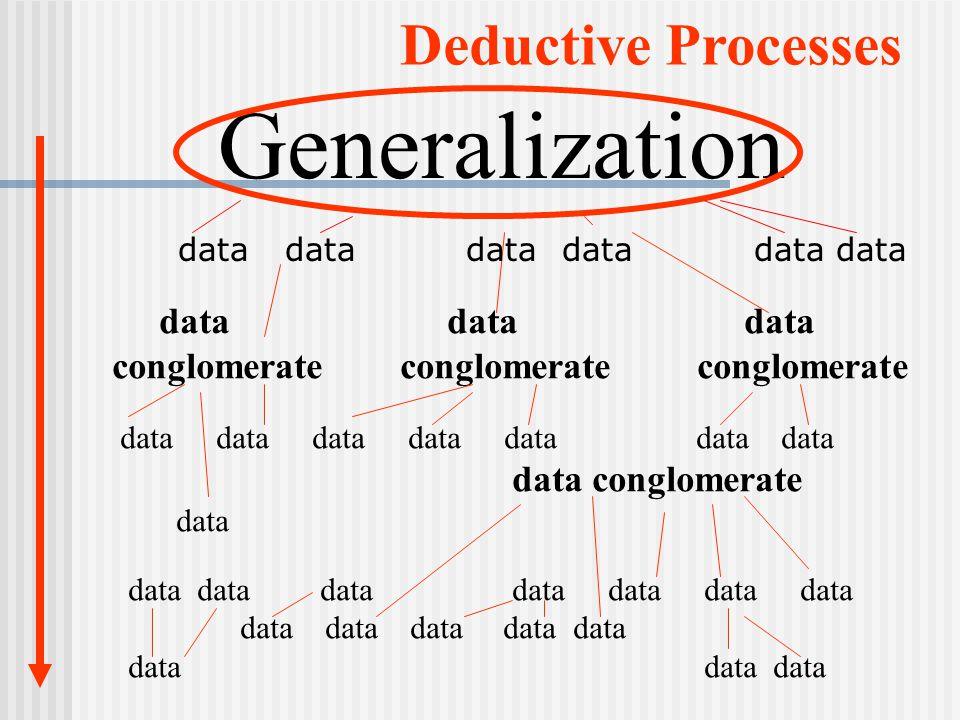 Deductive Processes Generalization data data data conglomerate conglomerate conglomerate datadatadatadatadatadata data data conglomerate data data datadatadatadatadatadata data data data data data datadata data data datadatadatadata data