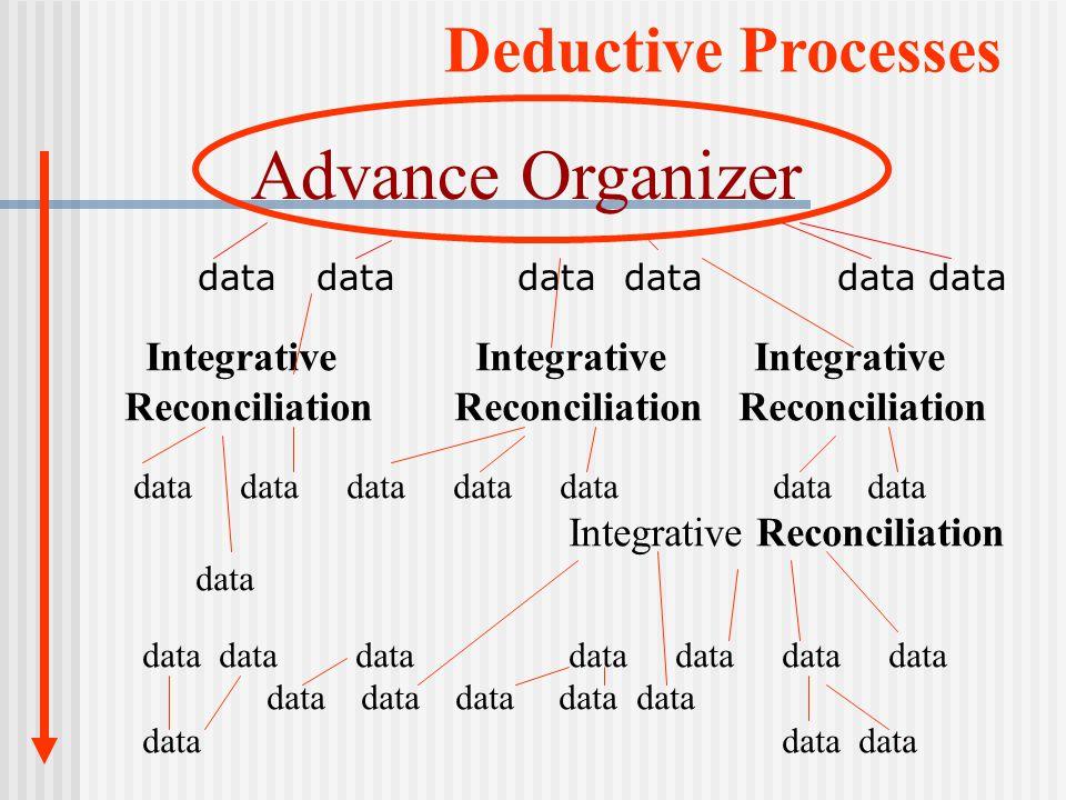 Deductive Processes Advance Organizer Integrative Integrative Integrative Reconciliation Reconciliation Reconciliation datadatadatadatadatadata data Integrative Reconciliation data data datadatadatadatadatadata data data data data data datadata data data datadatadatadata data