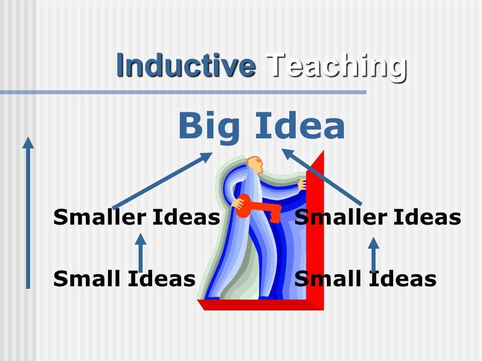 Big IdeaSmaller IdeasSmall Ideas Inductive Teaching