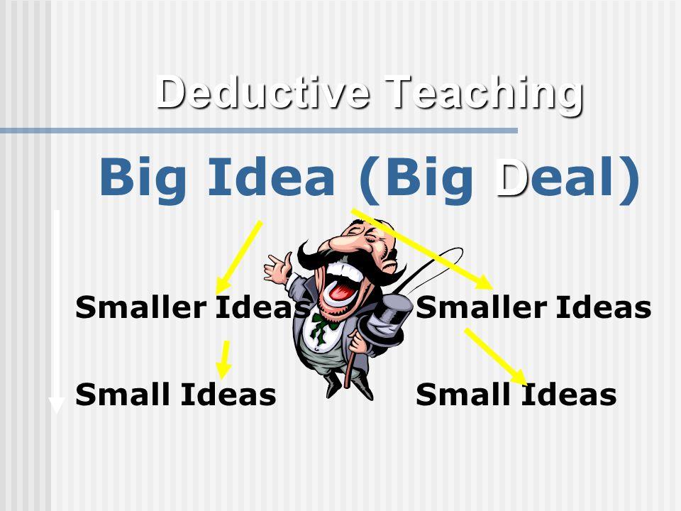 Deductive Teaching D Big Idea (Big D eal)Smaller IdeasSmall Ideas