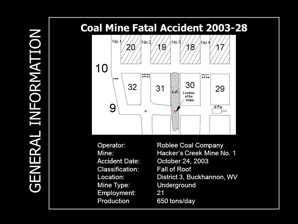 Coal Mine Fatal Accident 2003-28 Operator:Roblee Coal Company Mine:Hacker's Creek Mine No.