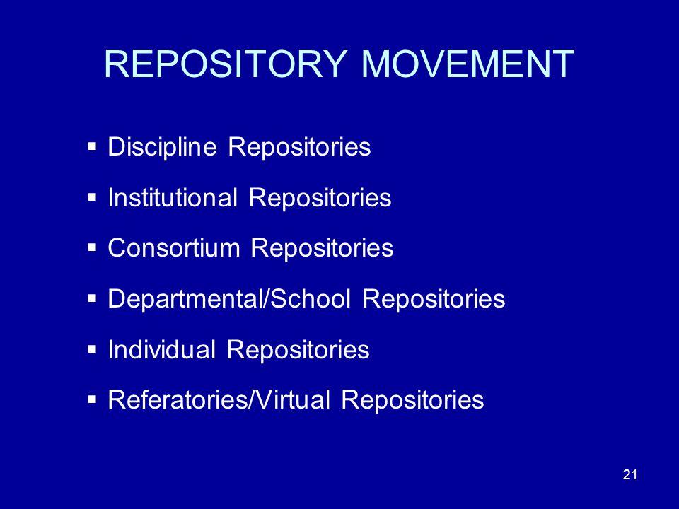 21 REPOSITORY MOVEMENT  Discipline Repositories  Institutional Repositories  Consortium Repositories  Departmental/School Repositories  Individua