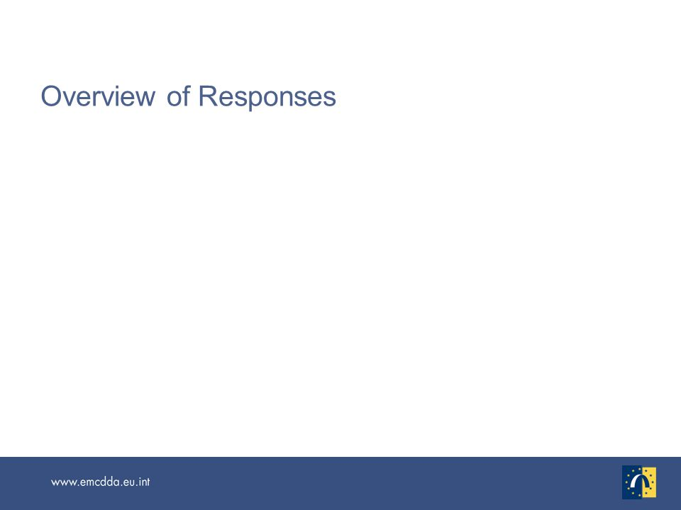 Overview of Responses