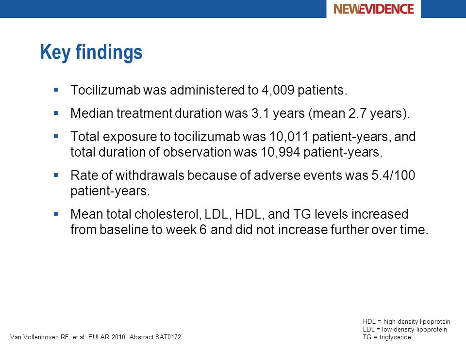 Key findings  Tocilizumab was administered to 4,009 patients.  Median treatment duration was 3.1 years (mean 2.7 years).  Total exposure to tociliz