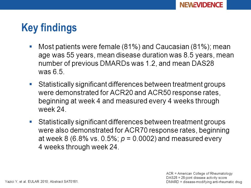 Key findings  Most patients were female (81%) and Caucasian (81%); mean age was 55 years, mean disease duration was 8.5 years, mean number of previou