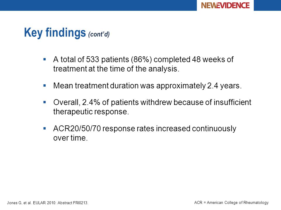 Key findings (cont'd)  A total of 533 patients (86%) completed 48 weeks of treatment at the time of the analysis.  Mean treatment duration was appro