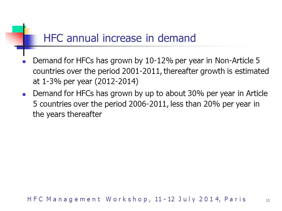 H F C M a n a g e m e n t W o r k s h o p, 11 - 12 J u l y 2 0 1 4, P a r i s 11 HFC annual increase in demand Demand for HFCs has grown by 10-12% per year in Non-Article 5 countries over the period 2001-2011, thereafter growth is estimated at 1-3% per year (2012-2014) Demand for HFCs has grown by up to about 30% per year in Article 5 countries over the period 2006-2011, less than 20% per year in the years thereafter