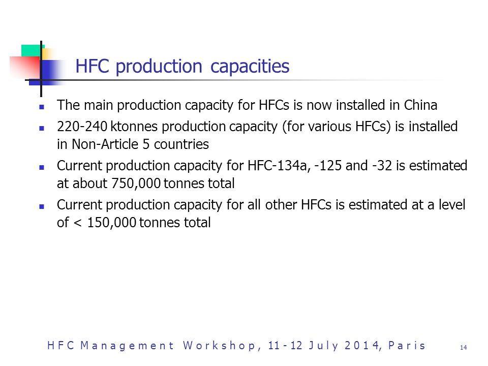 H F C M a n a g e m e n t W o r k s h o p, 11 - 12 J u l y 2 0 1 4, P a r i s 14 HFC production capacities The main production capacity for HFCs is now installed in China 220-240 ktonnes production capacity (for various HFCs) is installed in Non-Article 5 countries Current production capacity for HFC-134a, -125 and -32 is estimated at about 750,000 tonnes total Current production capacity for all other HFCs is estimated at a level of < 150,000 tonnes total