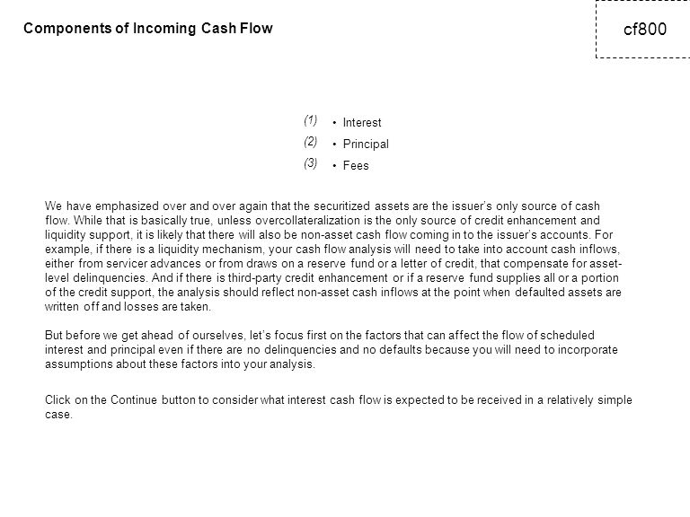 Components of Incoming Cash Flow Click on the Continue button to consider what interest cash flow is expected to be received in a relatively simple case.