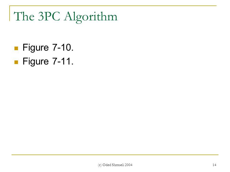 (c) Oded Shmueli 2004 14 The 3PC Algorithm Figure 7-10. Figure 7-11.