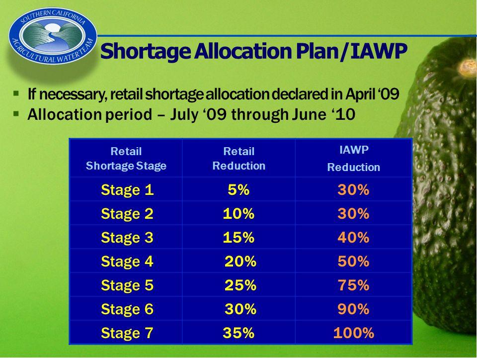 Shortage Allocation Plan/IAWP Retail Shortage Stage Retail Reduction IAWP Reduction Stage 15%30% Stage 210%30% Stage 315%40% Stage 4 20%50% Stage 5 25%75% Stage 6 30%90% Stage 735%100%  If necessary, retail shortage allocation declared in April '09  Allocation period – July '09 through June '10