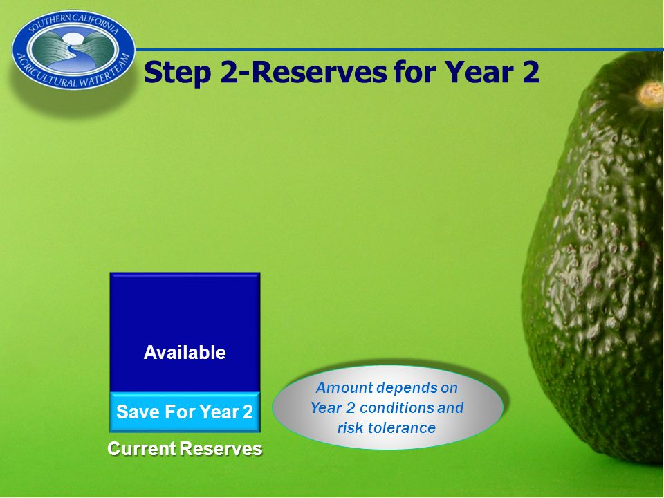 Current Reserves Available Step 2-Reserves for Year 2 Save For Year 2 Amount depends on Year 2 conditions and risk tolerance