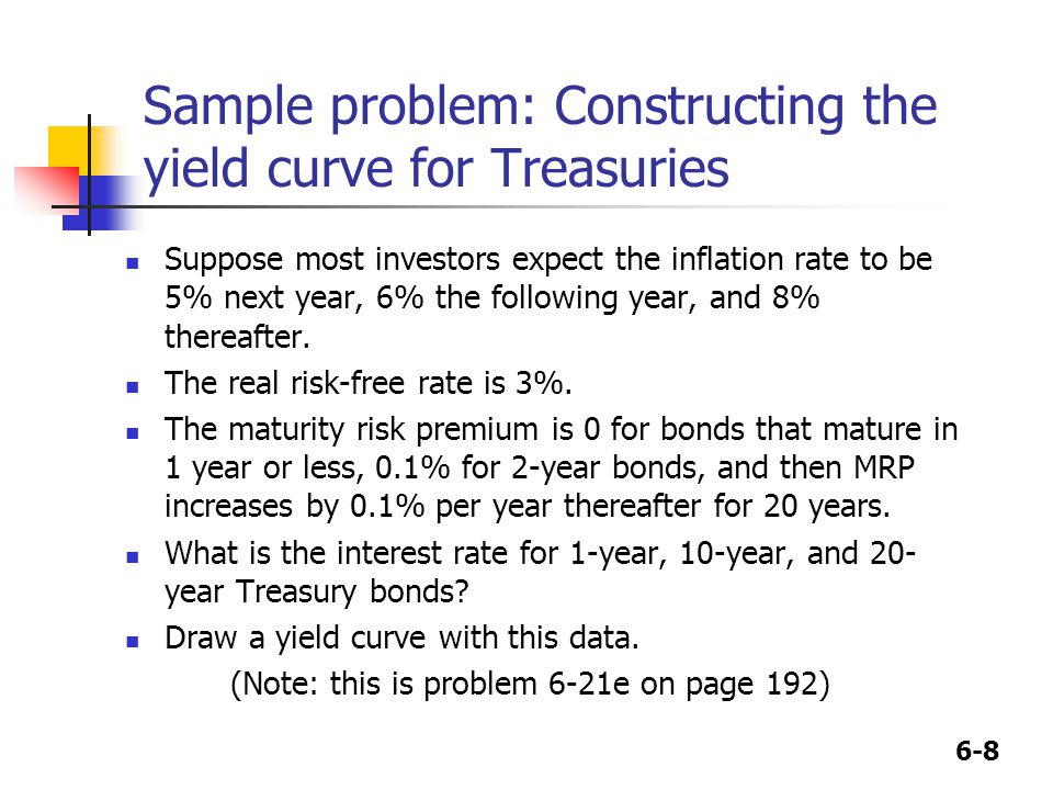 6-8 Sample problem: Constructing the yield curve for Treasuries Suppose most investors expect the inflation rate to be 5% next year, 6% the following year, and 8% thereafter.