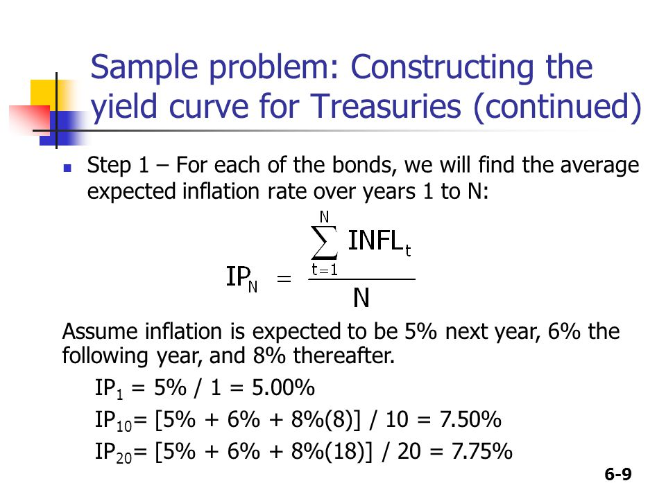 6-9 Step 1 – For each of the bonds, we will find the average expected inflation rate over years 1 to N: Assume inflation is expected to be 5% next year, 6% the following year, and 8% thereafter.
