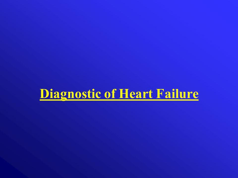 Diagnostic of Heart Failure