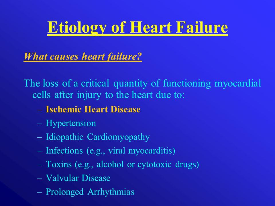 Etiology of Heart Failure What causes heart failure.