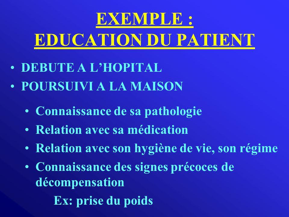 EXEMPLE : EDUCATION DU PATIENT DEBUTE A L'HOPITAL POURSUIVI A LA MAISON Connaissance de sa pathologie Relation avec sa médication Relation avec son hy