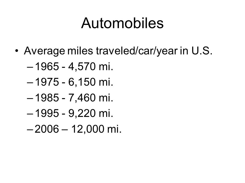 Automobiles Average miles traveled/car/year in U.S.