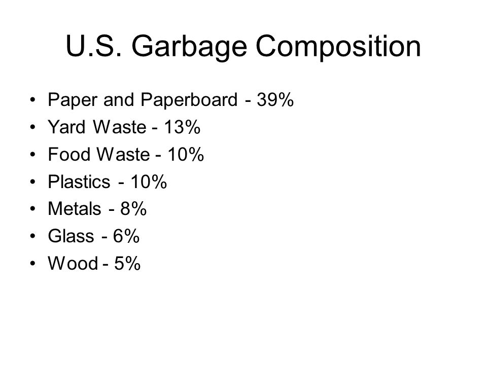 U.S. Garbage Composition Paper and Paperboard - 39% Yard Waste - 13% Food Waste - 10% Plastics - 10% Metals - 8% Glass - 6% Wood - 5%