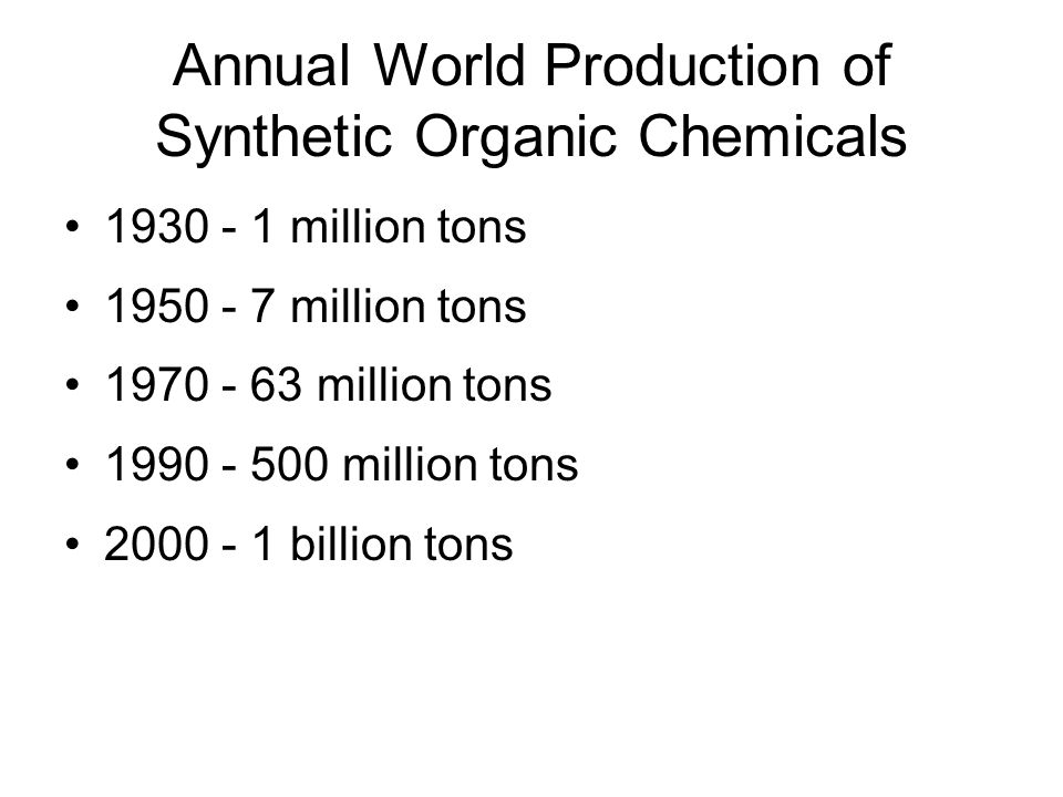 Annual World Production of Synthetic Organic Chemicals 1930 - 1 million tons 1950 - 7 million tons 1970 - 63 million tons 1990 - 500 million tons 2000 - 1 billion tons