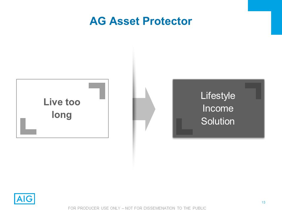 13 FOR PRODUCER USE ONLY – NOT FOR DISSEMENATION TO THE PUBLIC AG Asset Protector Live too long Lifestyle Income Solution