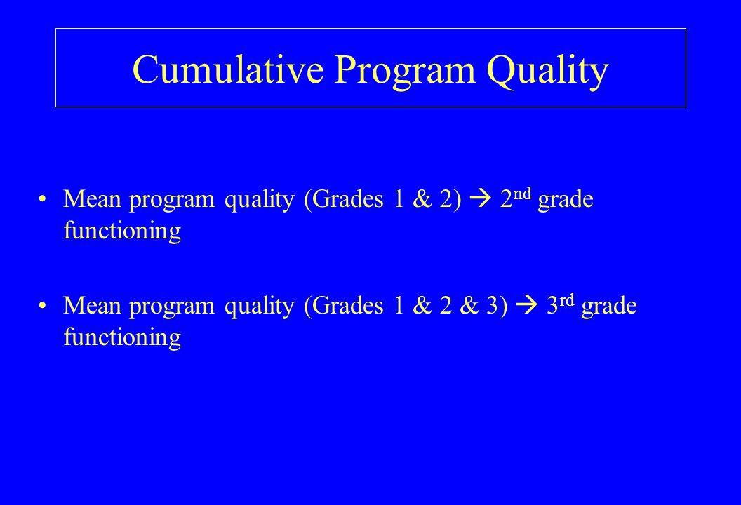 Cumulative Program Quality Mean program quality (Grades 1 & 2)  2 nd grade functioning Mean program quality (Grades 1 & 2 & 3)  3 rd grade functioni