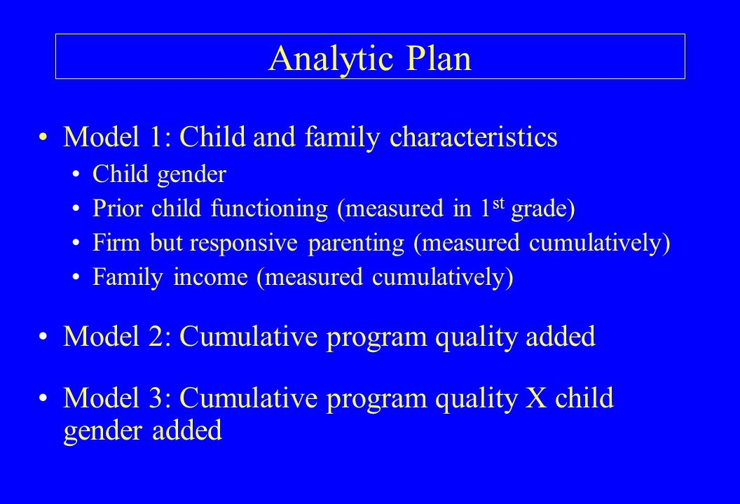 Analytic Plan Model 1: Child and family characteristics Child gender Prior child functioning (measured in 1 st grade) Firm but responsive parenting (measured cumulatively) Family income (measured cumulatively) Model 2: Cumulative program quality added Model 3: Cumulative program quality X child gender added