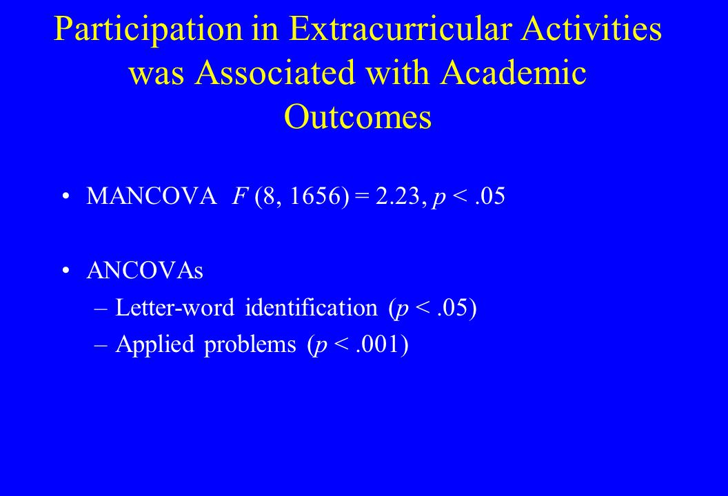 Participation in Extracurricular Activities was Associated with Academic Outcomes MANCOVA F (8, 1656) = 2.23, p <.05 ANCOVAs –Letter-word identification (p <.05) –Applied problems (p <.001)