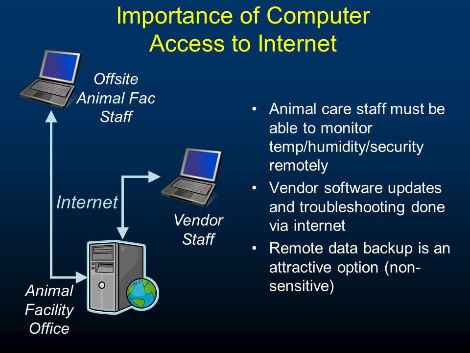 Importance of Computer Access to Internet Animal care staff must be able to monitor temp/humidity/security remotely Vendor software updates and troubleshooting done via internet Remote data backup is an attractive option (non- sensitive) Animal Facility Office Offsite Animal Fac Staff Vendor Staff