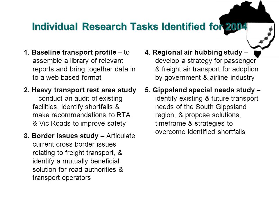Individual Research Tasks Identified for 2004 1.