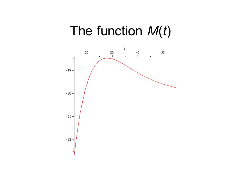 The function M(t)‏