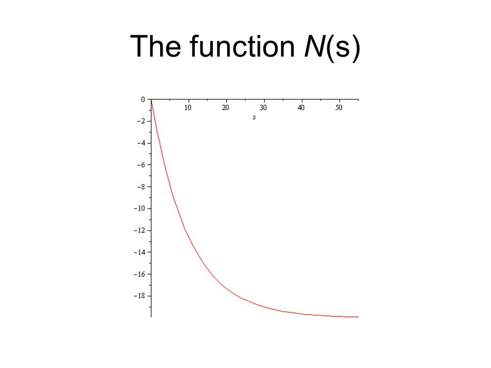 The function N(s)‏
