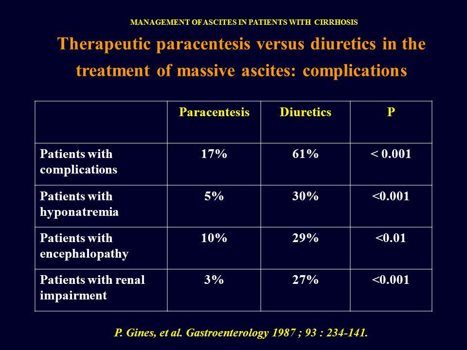 Therapeutic paracentesis versus diuretics in the treatment of massive ascites: complications P.