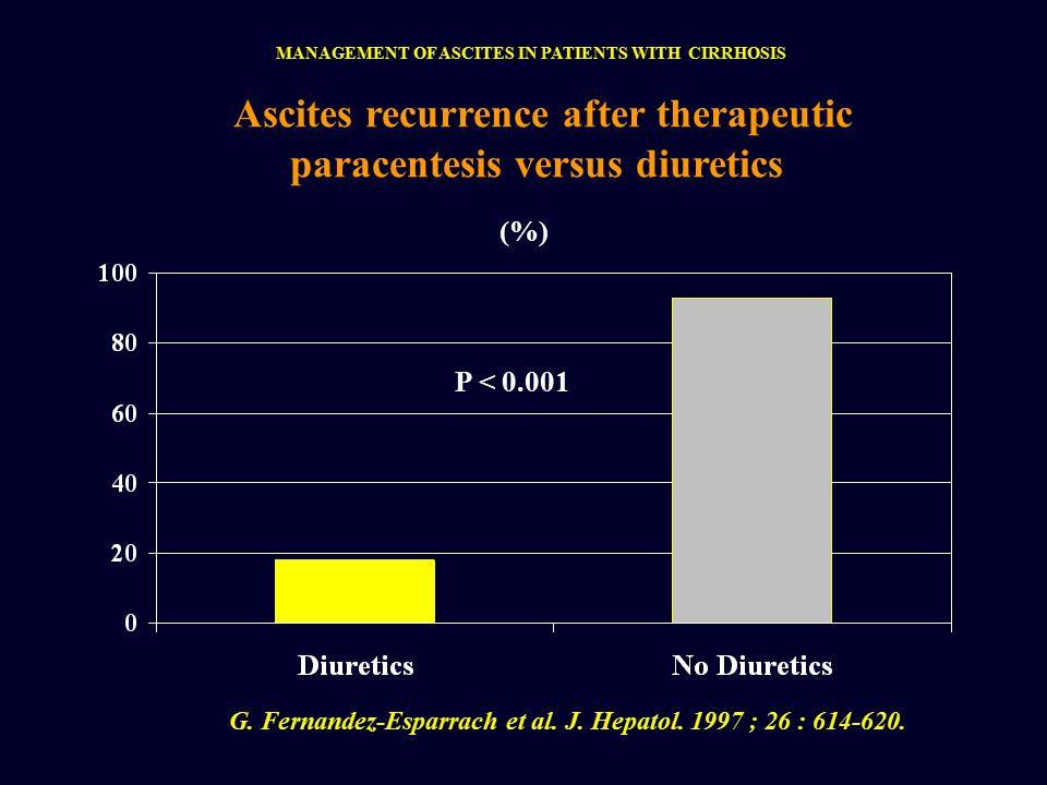 G. Fernandez-Esparrach et al. J. Hepatol. 1997 ; 26 : 614-620.